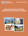 Latin America Report Thumbnail